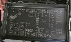1989 Toyota Pickup Fuse Box