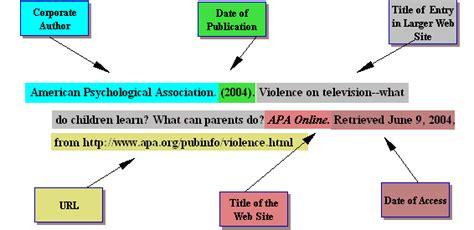 Gallery For Apa Website Citation APA Citations MS PEARSON APA In Text Citations Gallery For Apa Citation Website Example