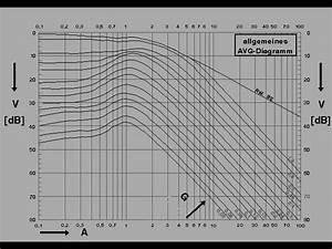 Dgs  Avg Diagram
