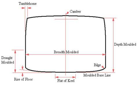 Definition Boat Vs Ship by Index Of Marops Data Less Shipk Design Definitions Ship K