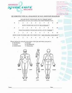 Quadruple Visual Analogue Scale And Pain Diagram