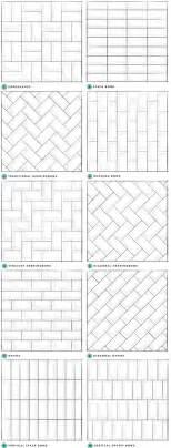 kitchen backsplash subway tile patterns pattern potential subway backsplash tile centsational