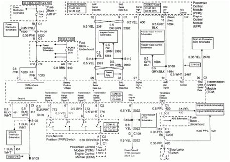 allison 1000 transmission wiring schematic somurich