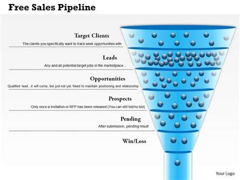sales pipeline template 9 sales pipeline templates excel templates