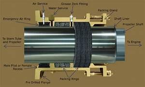 Stern Tube Gland Packing 3  8  9 5 Mm  8 Meter Box