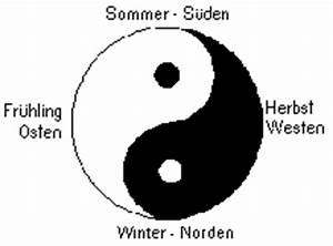 Bedeutung Yin Und Yang : taijiquan tai chi chuan ~ Frokenaadalensverden.com Haus und Dekorationen