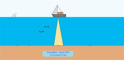 Boat Traffic Finder by Marine Traffic Map