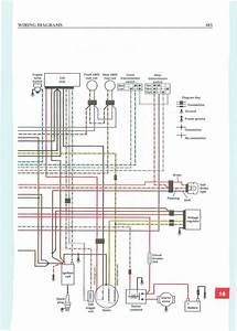 Trail Boss Wiring Diagram