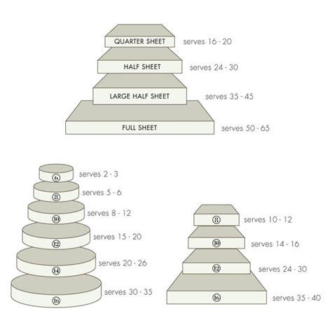 cake size serving sizes images  pinterest cake