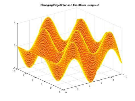 colors in matlab colors in matlab plots