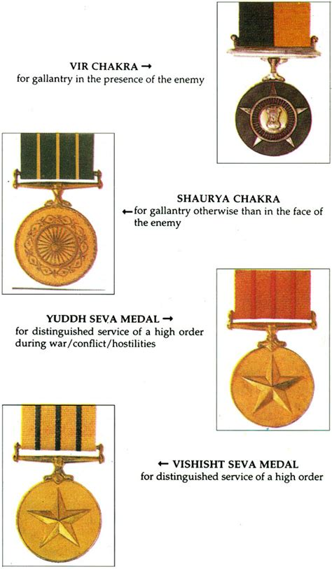 awards and decorations abbreviations our armed forces