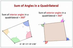 Interior And Exterior Angles Of Quadrilaterals  Examples