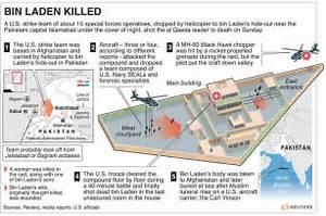 Who Shot Osama Bin Laden  Identity Of Us Navy Seal May Be