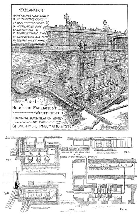 Sewer History: Photos and Graphics