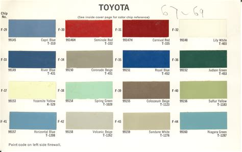 toyota interior color codes toyota fj cruiser paint code location toyota get free