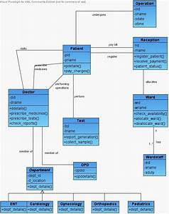 Uml Diagrams For Hospital Management