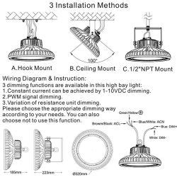 Wiring Diagram For High Bay Light by China Lighting Fixture Lighting Fixture Manufacturers