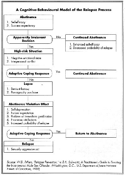 mindfulness based relapse prevention outline search psychotherapy relapse