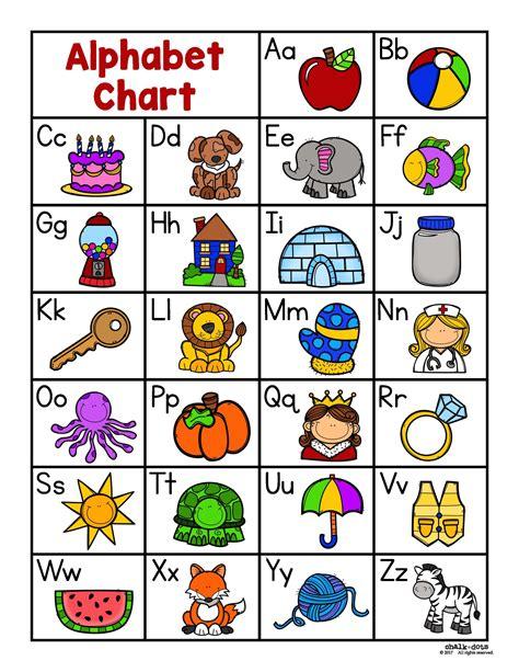 alphabet chart alphabet chart teaching ideas prek k letras de