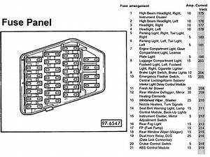 2001 Audi A6 Fuse Box