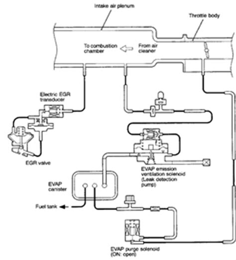 solved  honda valkyrie interstate vacuum hose routing