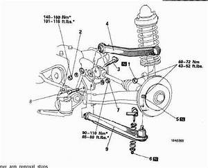 Read Ball Joint