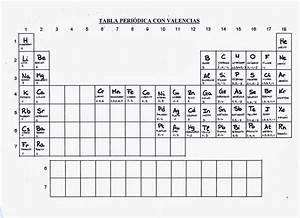 Tabla periodica pdf en blanco takvim kalender hd tabla periodica en blanco para rellenar pdf copy tabla urtaz Choice Image