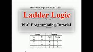 Plc Digital Inputs And Outputs Ladder Logic Using