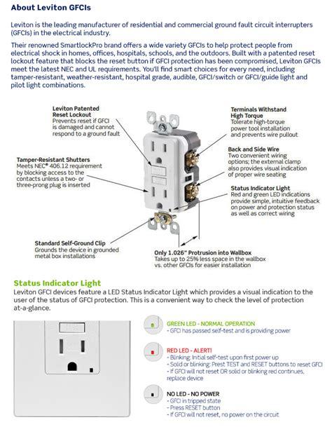Leviton Amp Volt Duplex Self Test Gfci Outlet