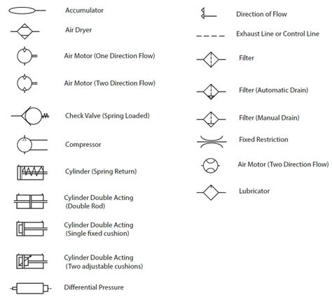 Electrical Schematic Symbols Chart Pdf