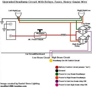 brighten your lights installing headlight relays jeepfan