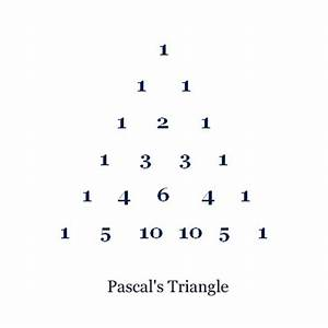 Algorithms in Java: Generating Pascal's Triangle