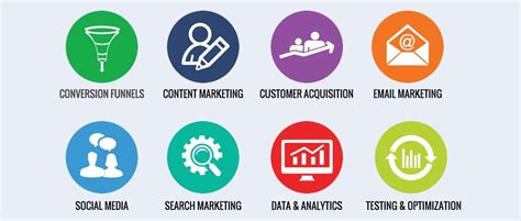 Digital Marketing Services by Services Global Development Enterprise