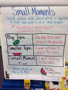 Writer S Workshop Anchor Charts Teaching A Small Moment Lucy Calkins Watermelon Seed