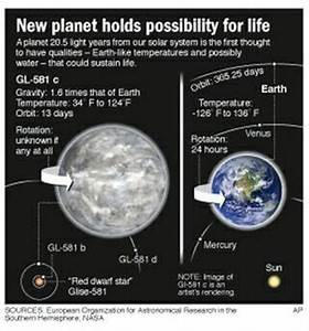 Gliese 581g Facts (page 3) - Pics about space