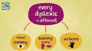 Dyslexia - Think How You Learn (UK Version) - YouTube