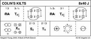 Colin U0026 39 S Kilts  Dance Instructions