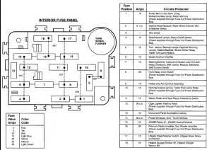 similiar 93 ranger fuse box diagram keywords need a fuse box diagram for a 1993 ford ranger