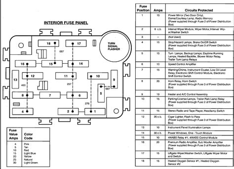 1987 F150 Fuse Box Location by F150 Engine Diagram 1987 Wiring Diagram Database