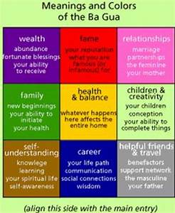 1000 images about colors meanings on pinterest pantone With feng shui colors and its meaning