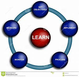 Business Procurement Diagram Stock Illustration