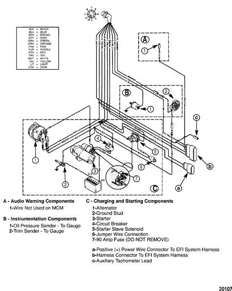 2003 Jaguar X Type V6 Engine Diagram by 2003 Jaguar X Type V6 Engine Diagram Jaguar Auto Wiring