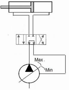 Fonctionnement Pompe Hydraulique : fonctionnement du circuit hydraulique du tracteur agricole ~ Medecine-chirurgie-esthetiques.com Avis de Voitures