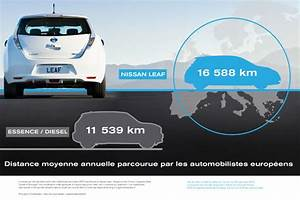 Kilometrage Voiture Essence : kilometrage voiture essence annuel id e d 39 image de voiture ~ Medecine-chirurgie-esthetiques.com Avis de Voitures