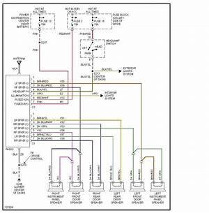 1997 Jeep Tj Stereo Wiring Diagram Wiringdiagrambooksi Antennablu It