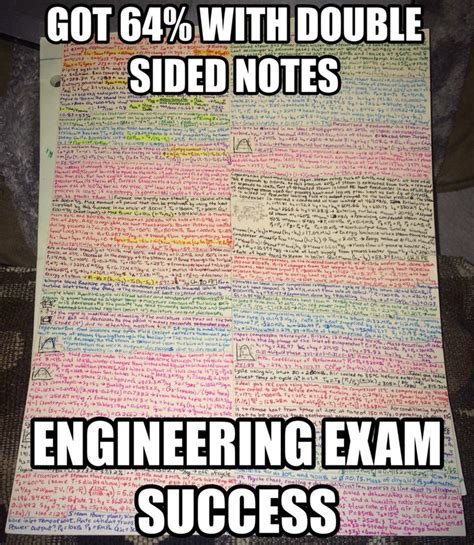 Chemical Engineering Memes - 7 best images about fe exam on pinterest