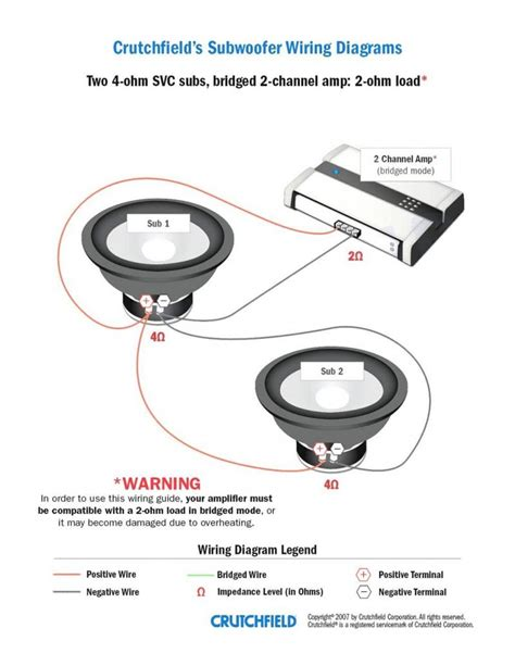 wiring diagram for 2 dual 4 ohm subs best wiring diagram