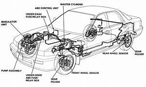 Acura Integra Main Relay Location