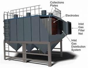 Components Of Electrostatic Precipitator