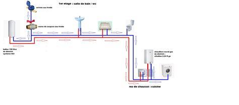 cuisine du nord changement production ecs page 1 productions d 39 eau chaude chauffe eau électrique ou au gaz